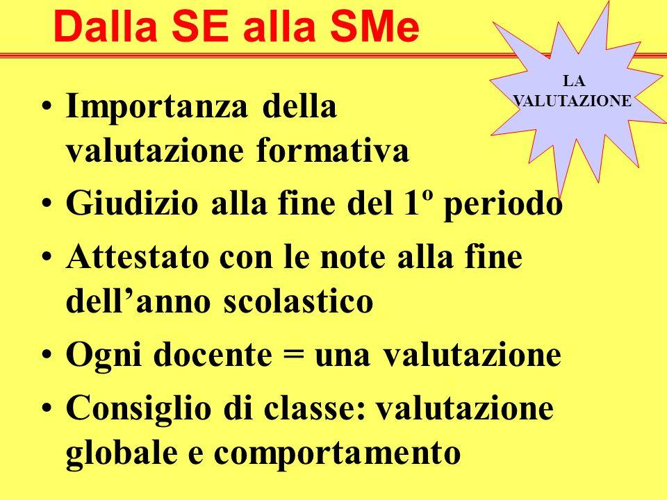 Dalla SE alla SMe Importanza della valutazione formativa