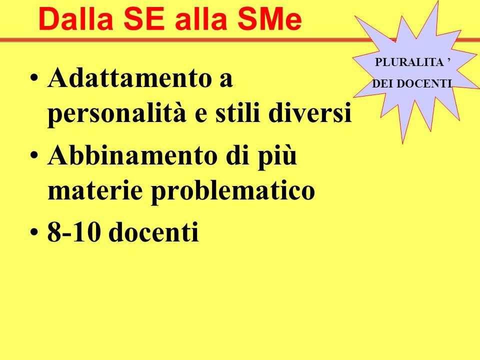 Dalla SE alla SMe Adattamento a personalità e stili diversi