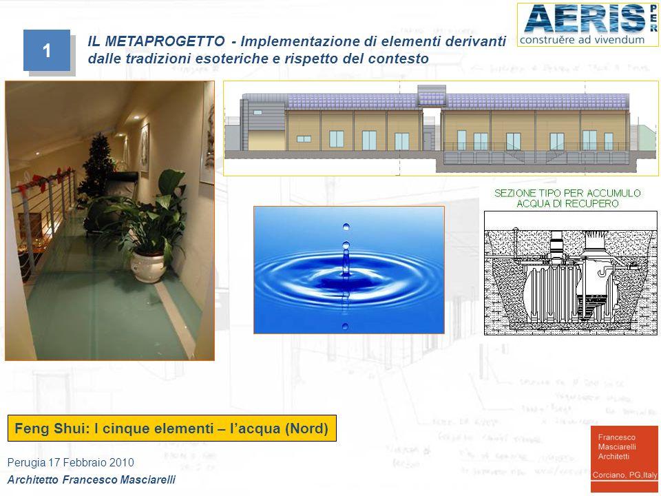 1 IL METAPROGETTO - Implementazione di elementi derivanti