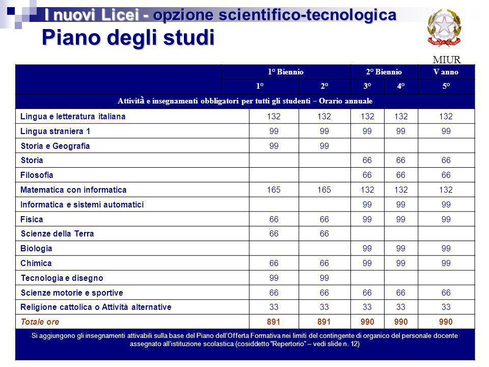 Piano degli studi I nuovi Licei - opzione scientifico-tecnologica MIUR