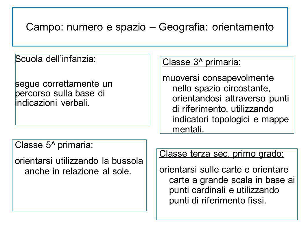 Campo: numero e spazio – Geografia: orientamento