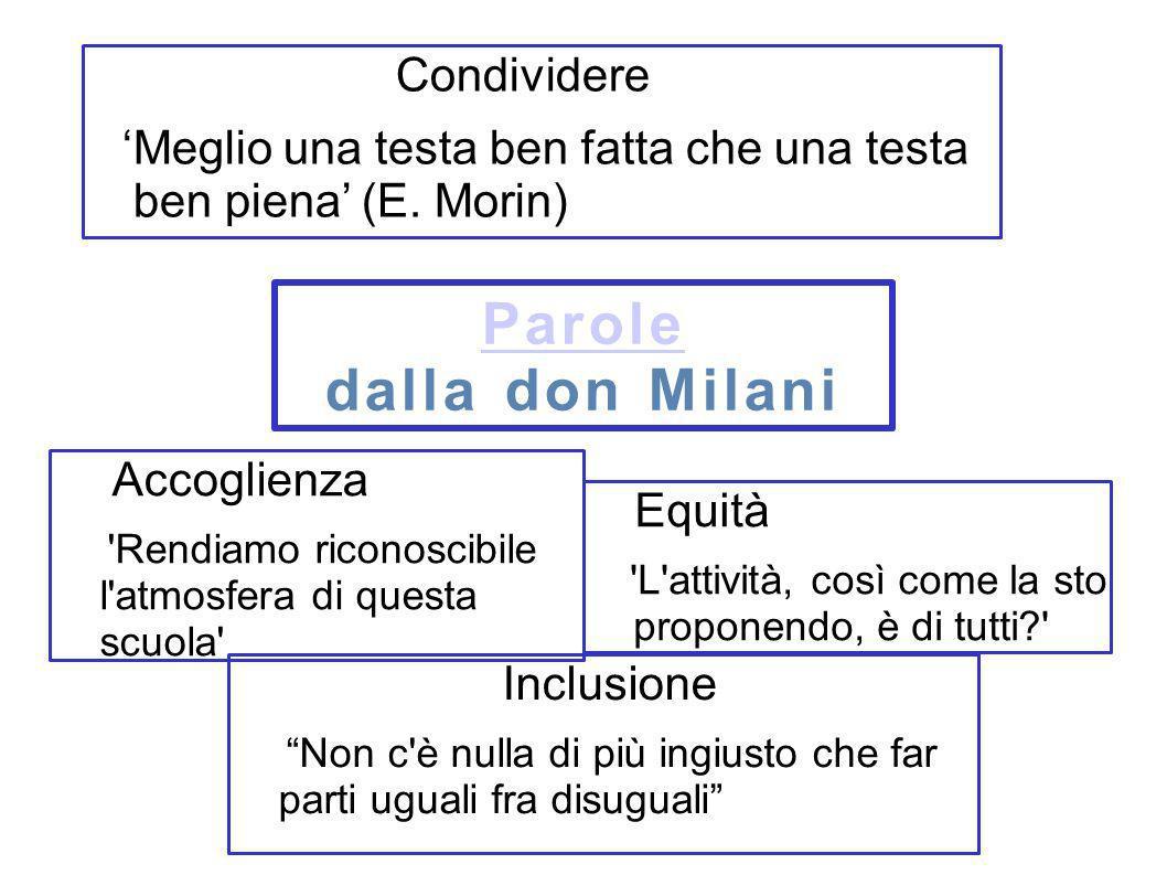 Parole dalla don Milani