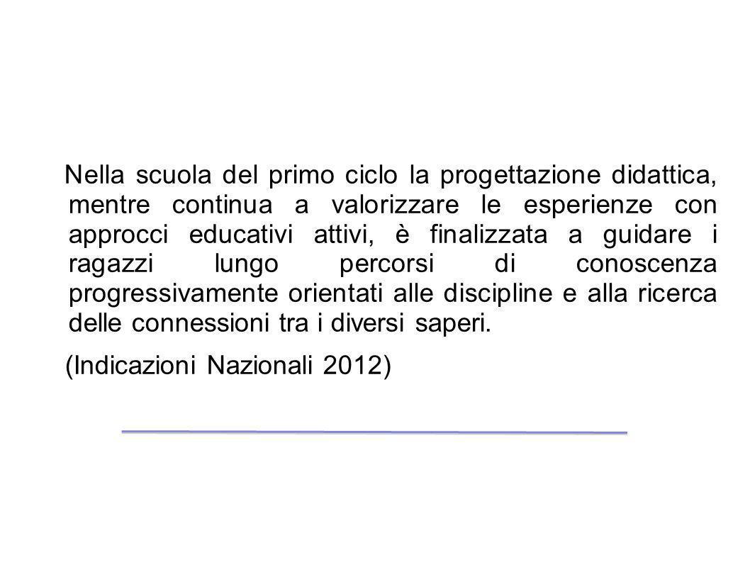 (Indicazioni Nazionali 2012)
