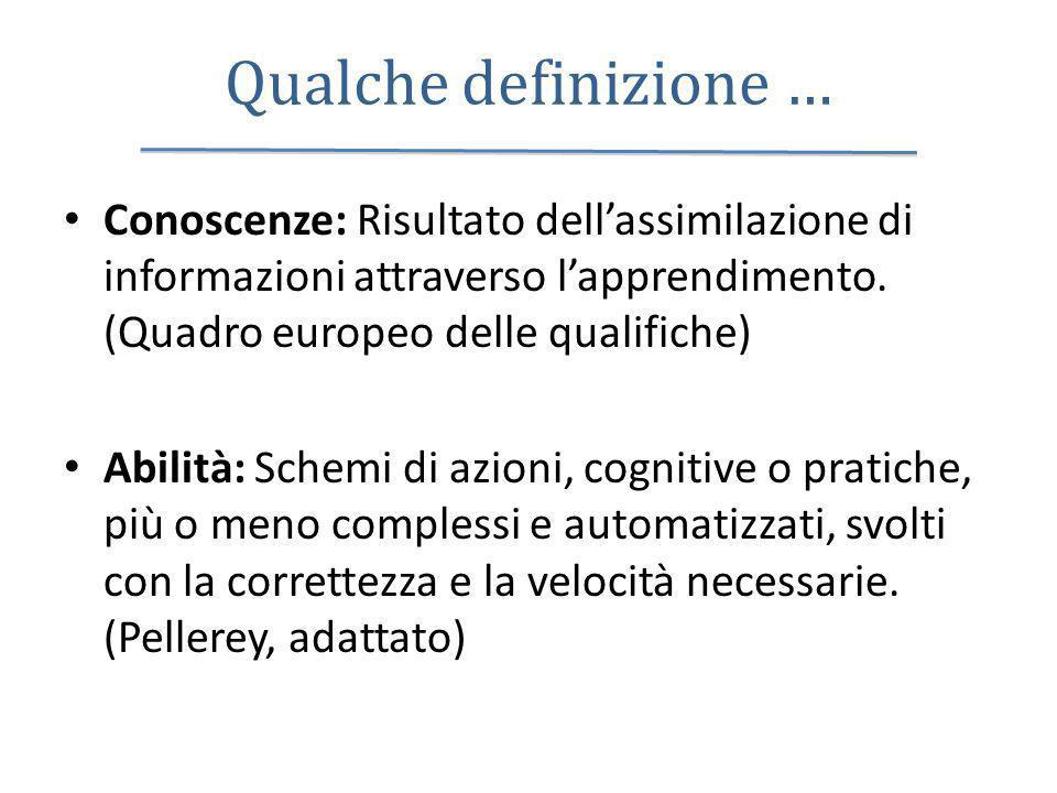 Qualche definizione … Conoscenze: Risultato dell'assimilazione di informazioni attraverso l'apprendimento. (Quadro europeo delle qualifiche)