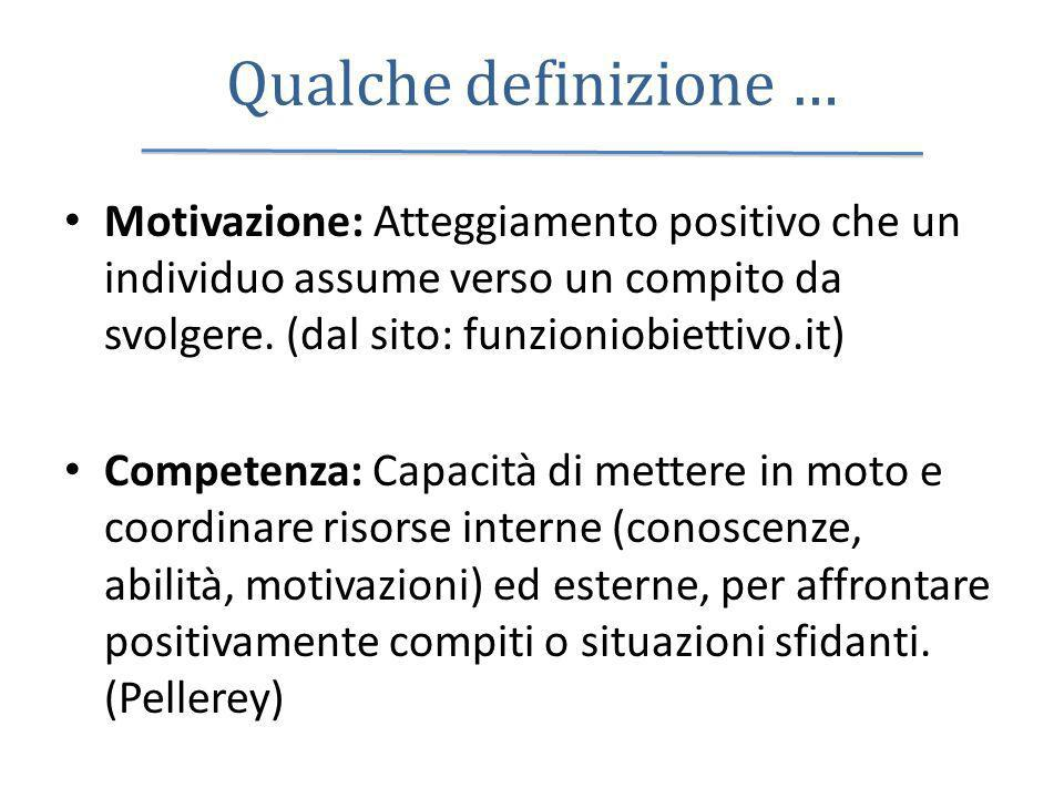 Qualche definizione … Motivazione: Atteggiamento positivo che un individuo assume verso un compito da svolgere. (dal sito: funzioniobiettivo.it)