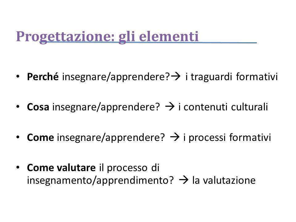 Progettazione: gli elementi