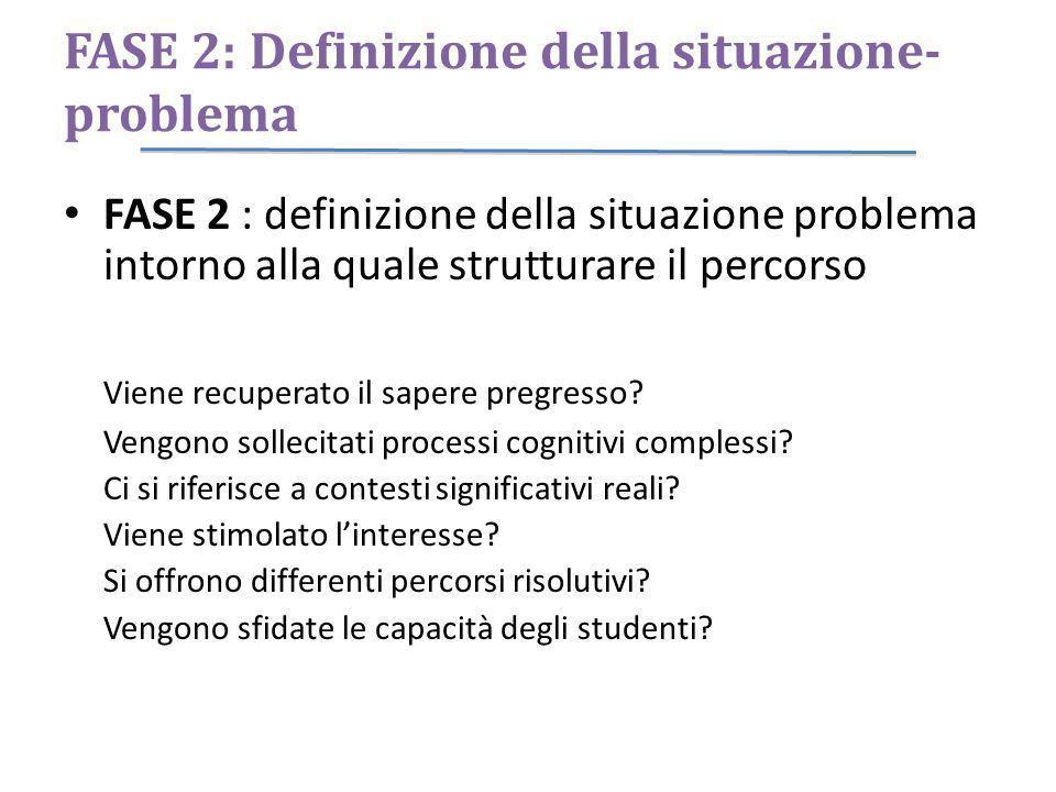 FASE 2: Definizione della situazione-problema
