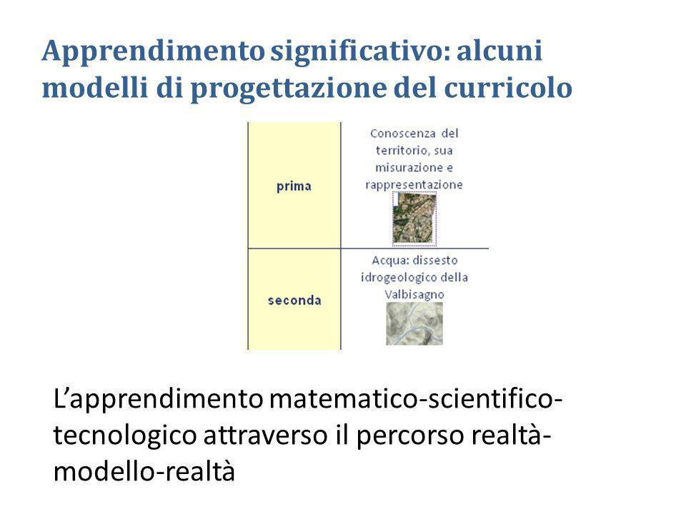 Apprendimento significativo: alcuni modelli di progettazione del curricolo