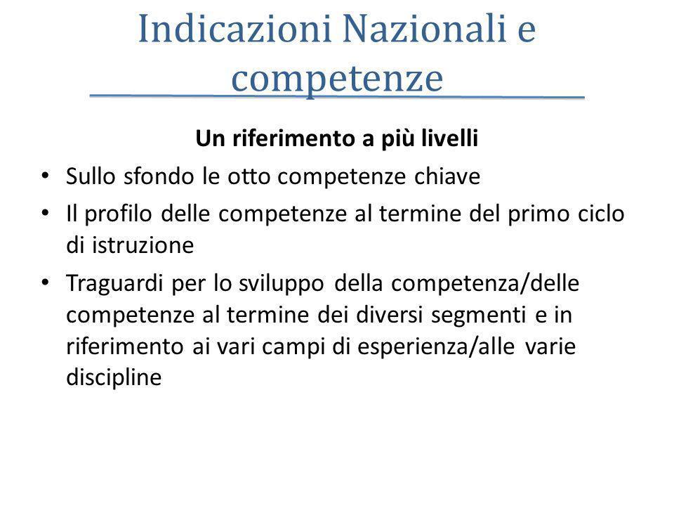 Indicazioni Nazionali e competenze