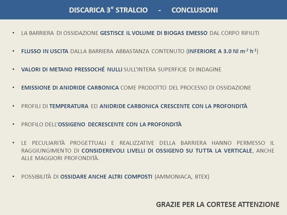 DISCARICA 3° STRALCIO - CONCLUSIONI