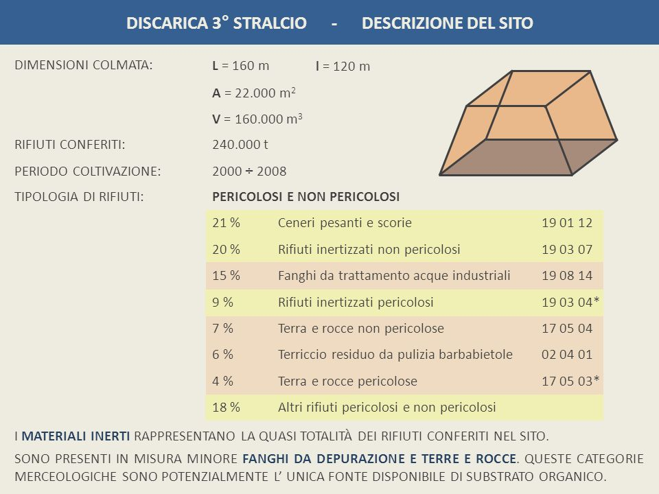 DISCARICA 3° STRALCIO - DESCRIZIONE DEL SITO