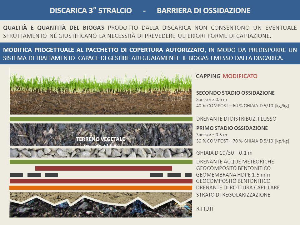 DISCARICA 3° STRALCIO - BARRIERA DI OSSIDAZIONE