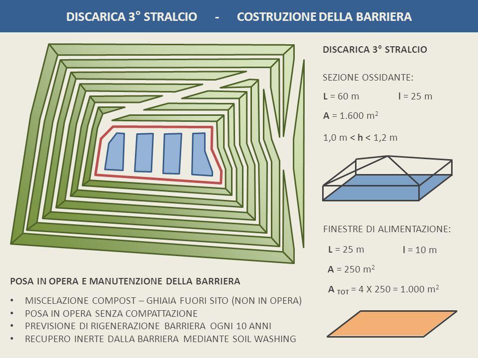 DISCARICA 3° STRALCIO - COSTRUZIONE DELLA BARRIERA