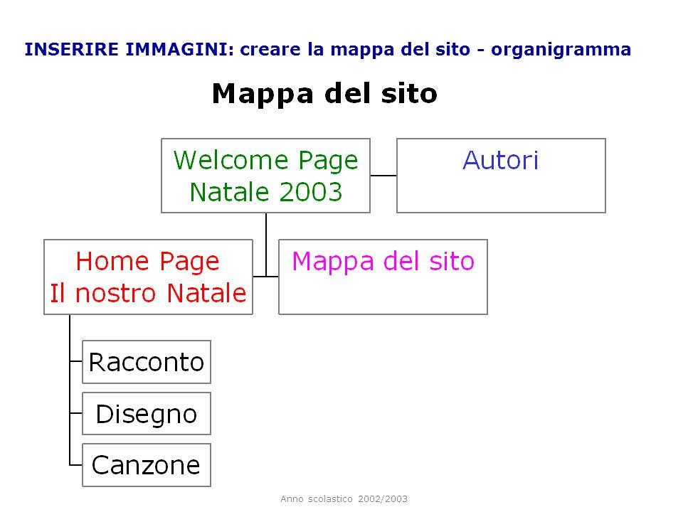 INSERIRE IMMAGINI: creare la mappa del sito - organigramma