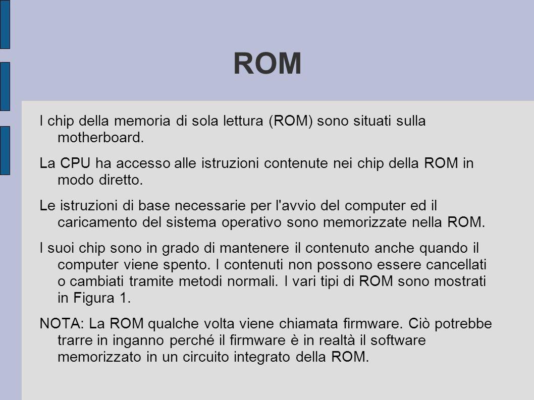 ROMI chip della memoria di sola lettura (ROM) sono situati sulla motherboard.