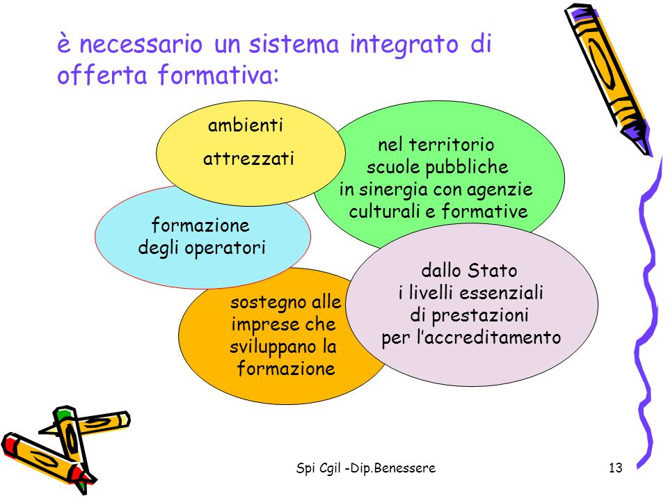 è necessario un sistema integrato di offerta formativa:
