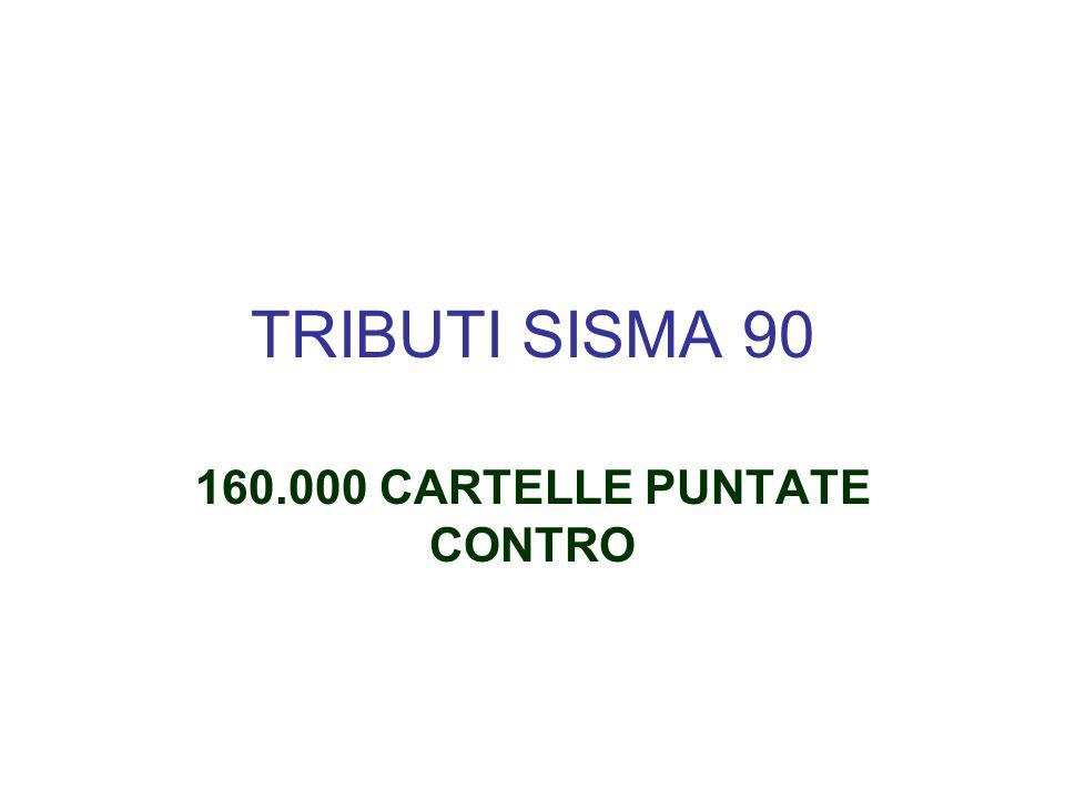 160.000 CARTELLE PUNTATE CONTRO