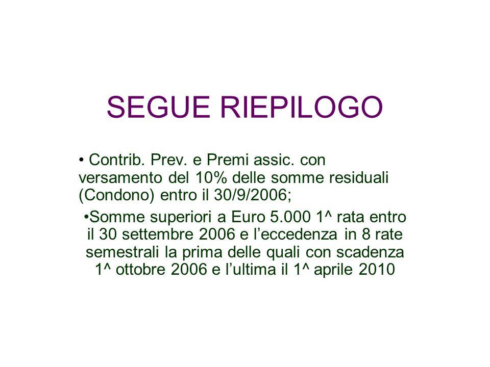 SEGUE RIEPILOGOContrib. Prev. e Premi assic. con versamento del 10% delle somme residuali (Condono) entro il 30/9/2006;