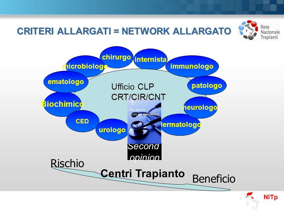 CRITERI ALLARGATI = NETWORK ALLARGATO