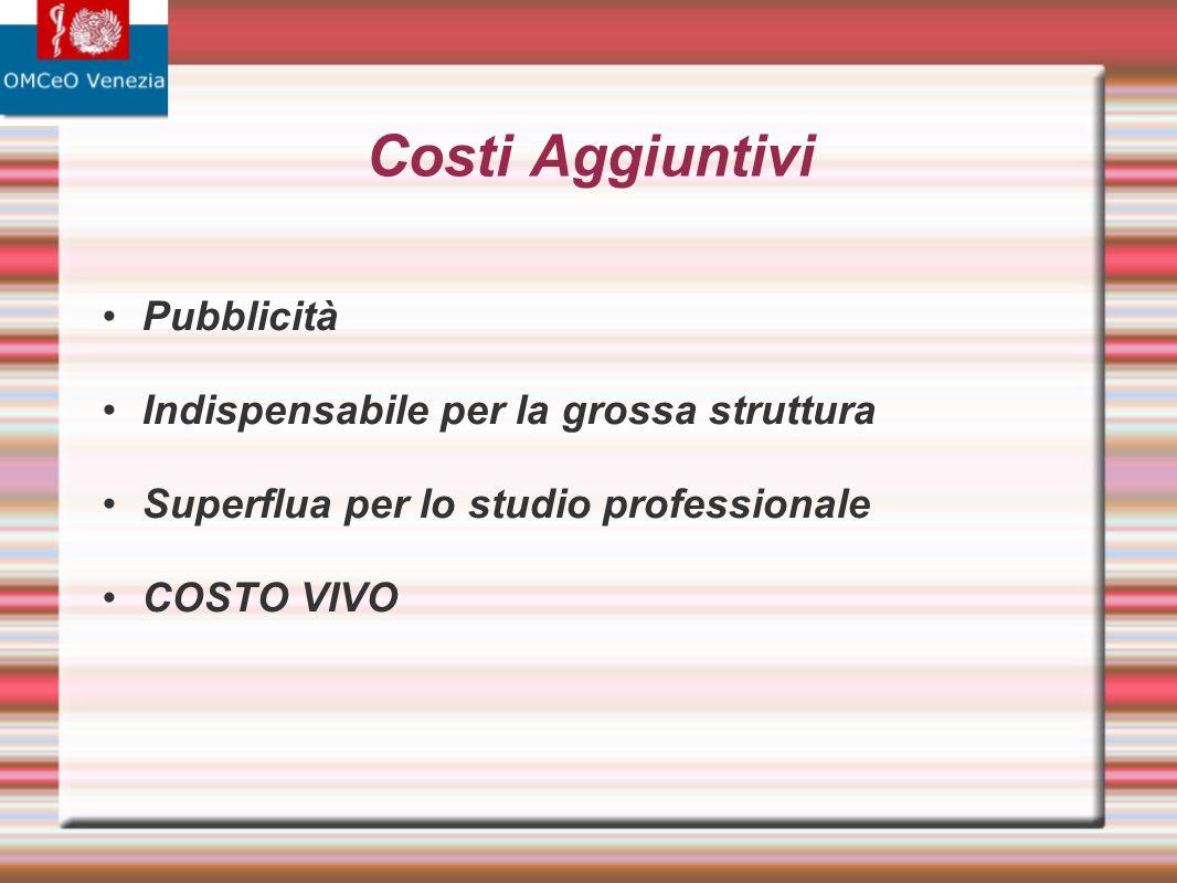 Costi Aggiuntivi Pubblicità Indispensabile per la grossa struttura