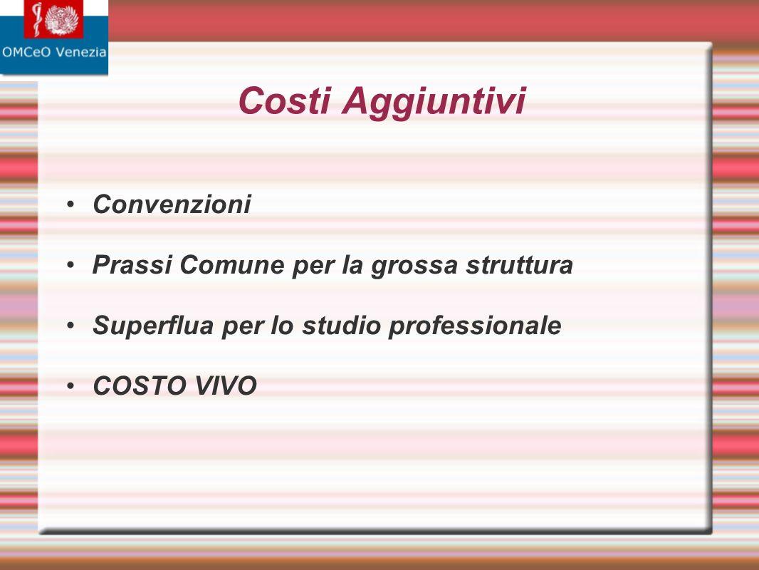 Costi Aggiuntivi Convenzioni Prassi Comune per la grossa struttura