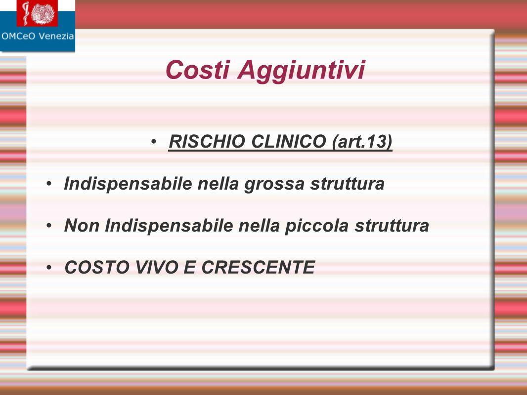 RISCHIO CLINICO (art.13)