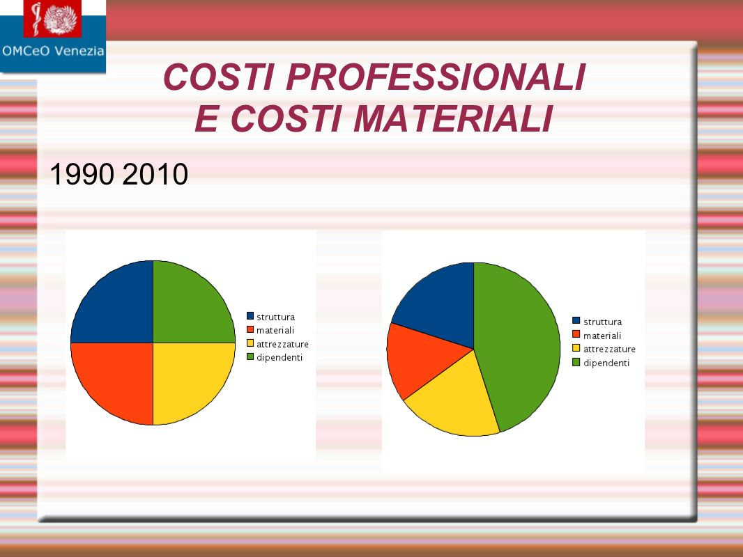 COSTI PROFESSIONALI E COSTI MATERIALI