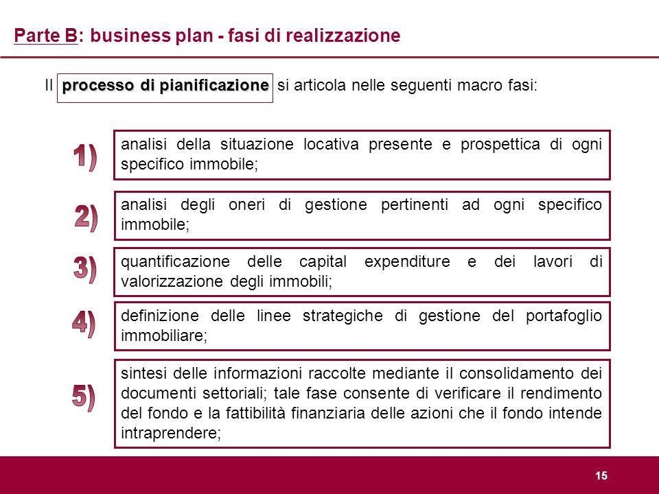 1) 2) 3) 4) 5) Parte B: business plan - fasi di realizzazione