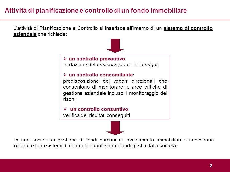 Attività di pianificazione e controllo di un fondo immobiliare