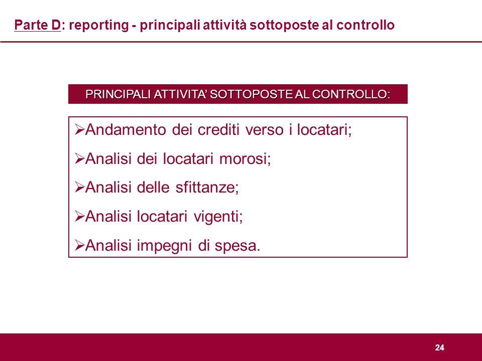 Parte D: reporting - principali attività sottoposte al controllo