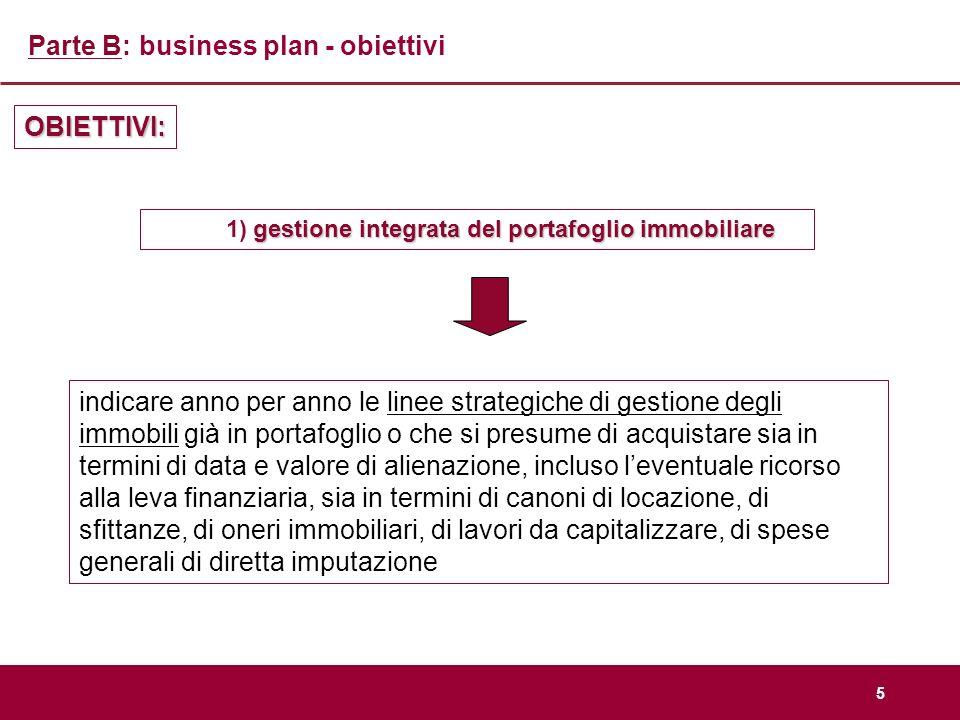 1) gestione integrata del portafoglio immobiliare