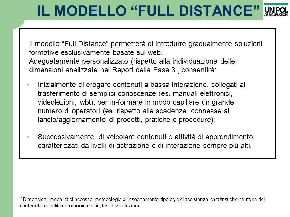 IL MODELLO FULL DISTANCE