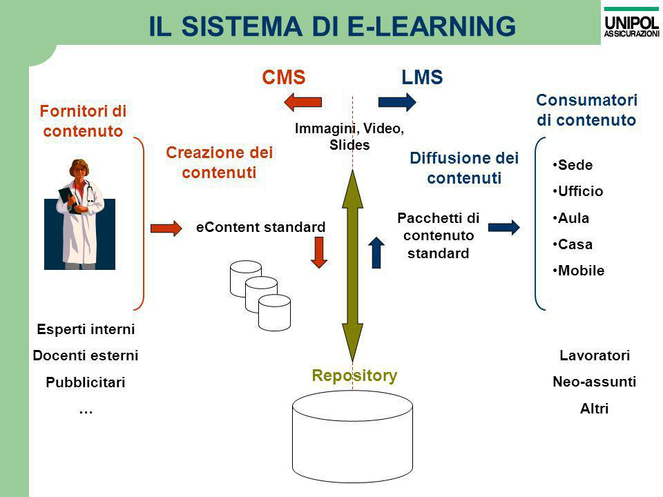 IL SISTEMA DI E-LEARNING