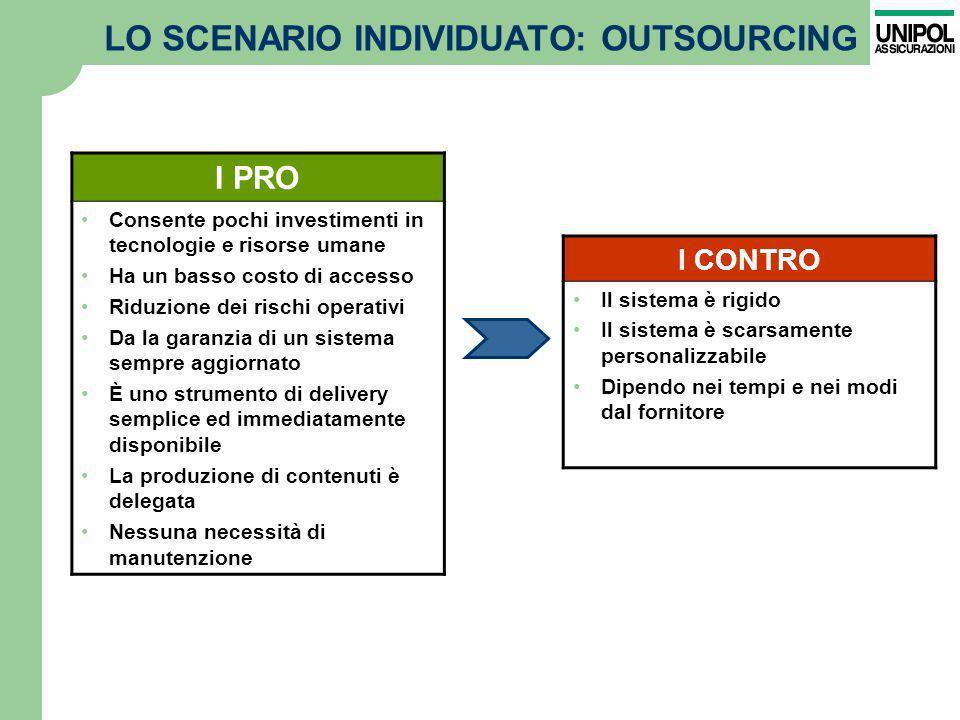 LO SCENARIO INDIVIDUATO: OUTSOURCING