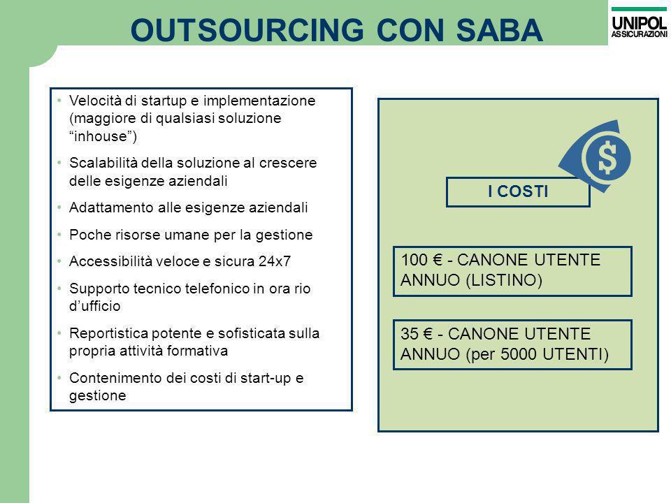 OUTSOURCING CON SABA I COSTI 100 € - CANONE UTENTE ANNUO (LISTINO)