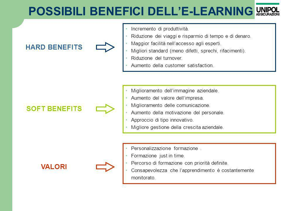 POSSIBILI BENEFICI DELL'E-LEARNING