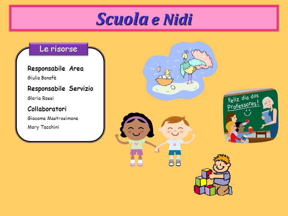 Scuola e Nidi Le risorse Responsabile Area Responsabile Servizio