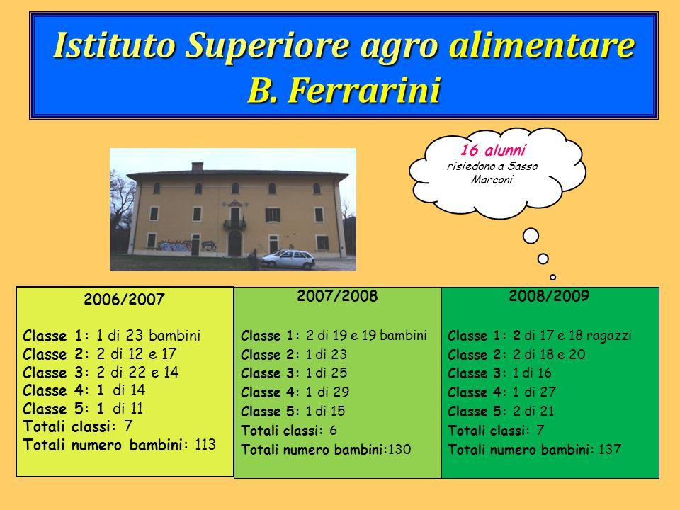 Istituto Superiore agro alimentare B. Ferrarini