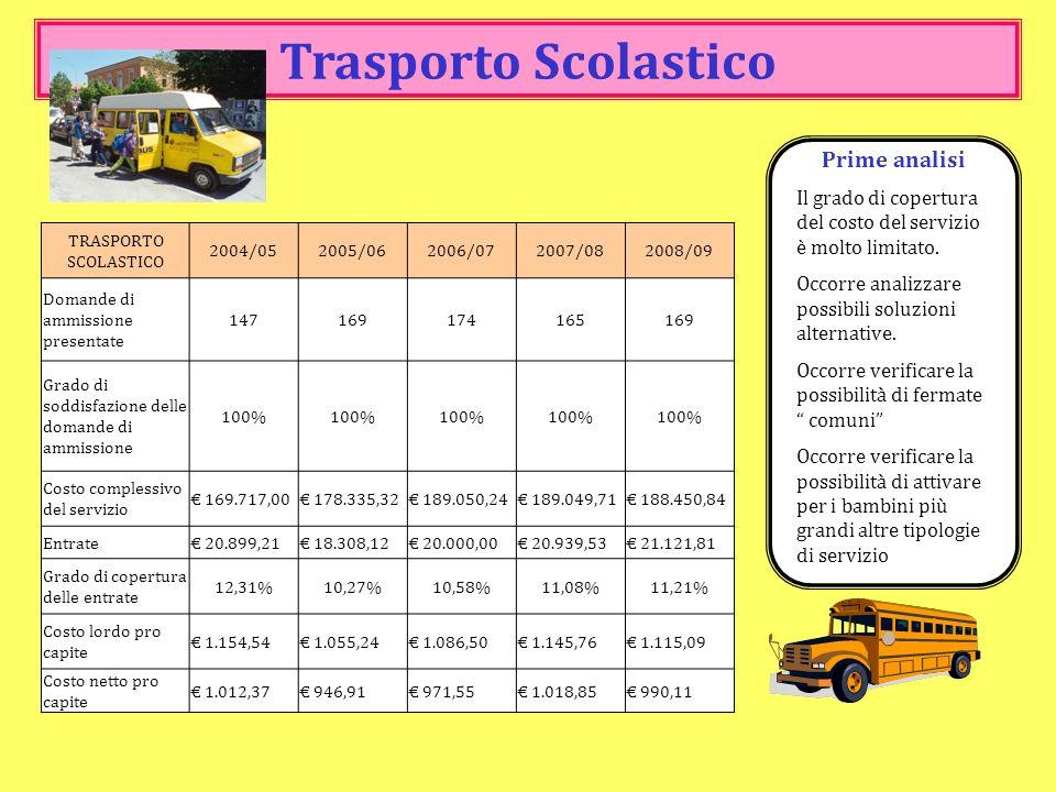 Trasporto Scolastico Prime analisi