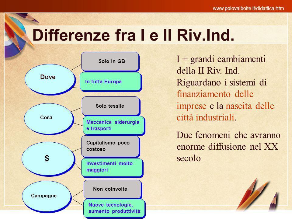 Differenze fra I e II Riv.Ind.