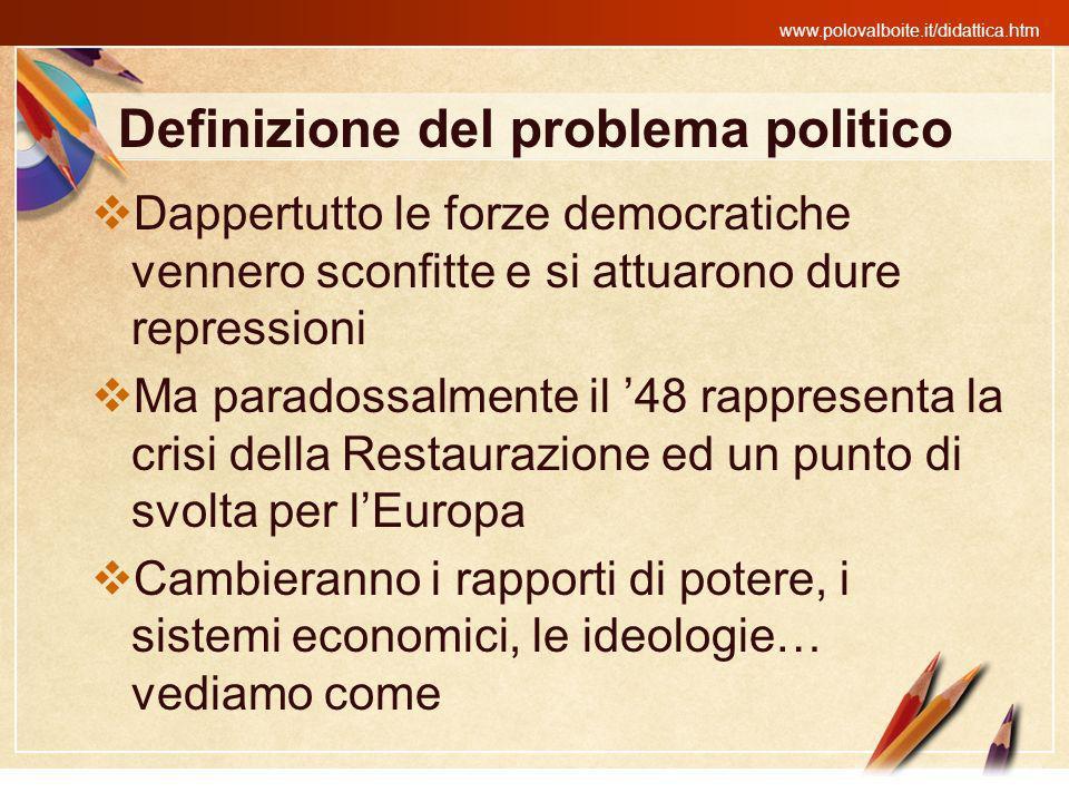 Definizione del problema politico