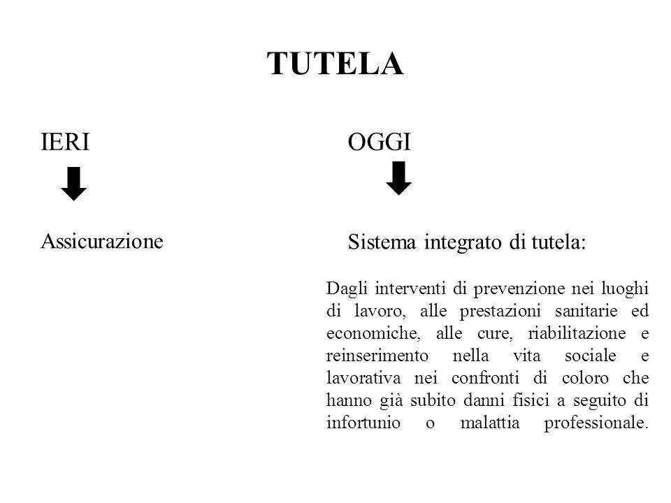 TUTELA IERI OGGI Assicurazione Sistema integrato di tutela: