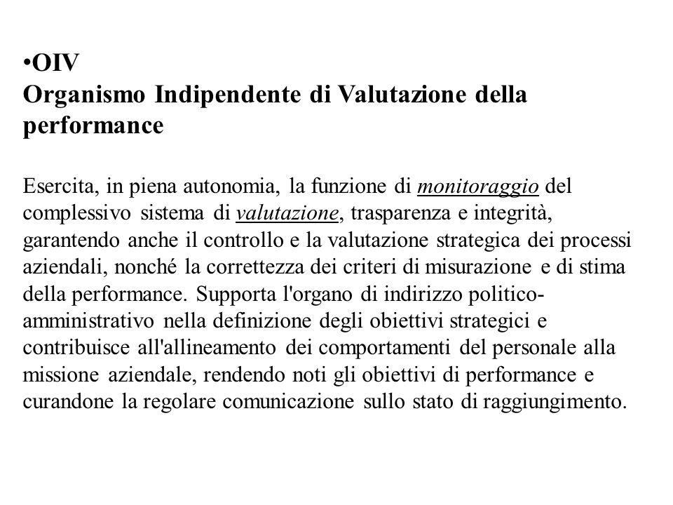 OIV Organismo Indipendente di Valutazione della performance