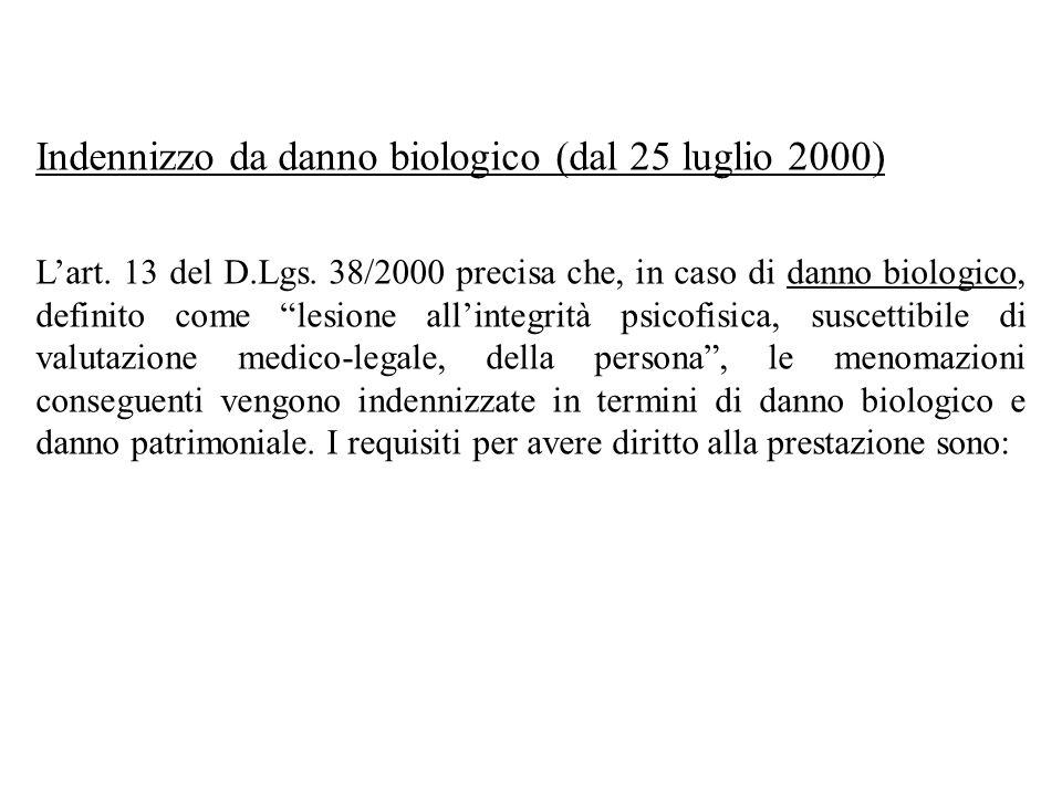 Indennizzo da danno biologico (dal 25 luglio 2000)
