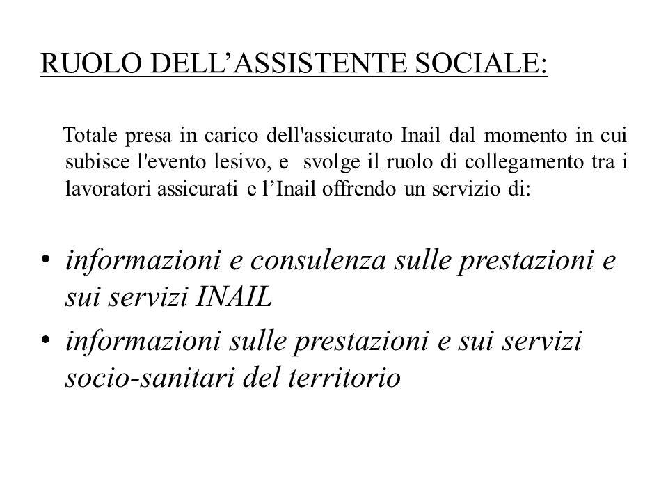 RUOLO DELL'ASSISTENTE SOCIALE: