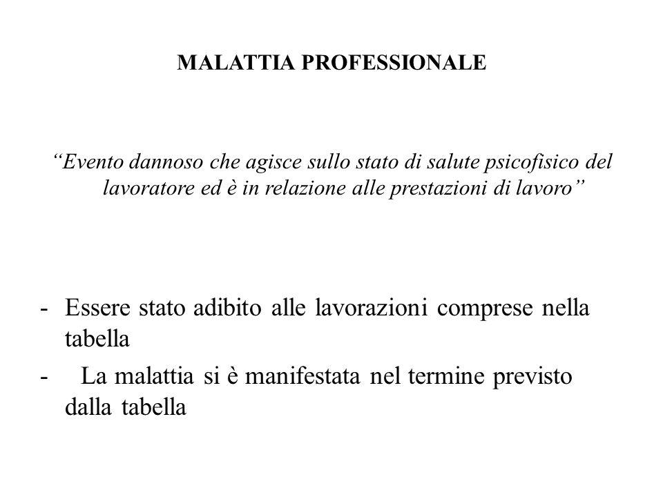 MALATTIA PROFESSIONALE