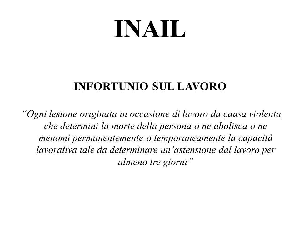 INAIL INFORTUNIO SUL LAVORO