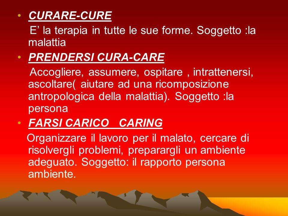 CURARE-CURE E' la terapia in tutte le sue forme. Soggetto :la malattia. PRENDERSI CURA-CARE.