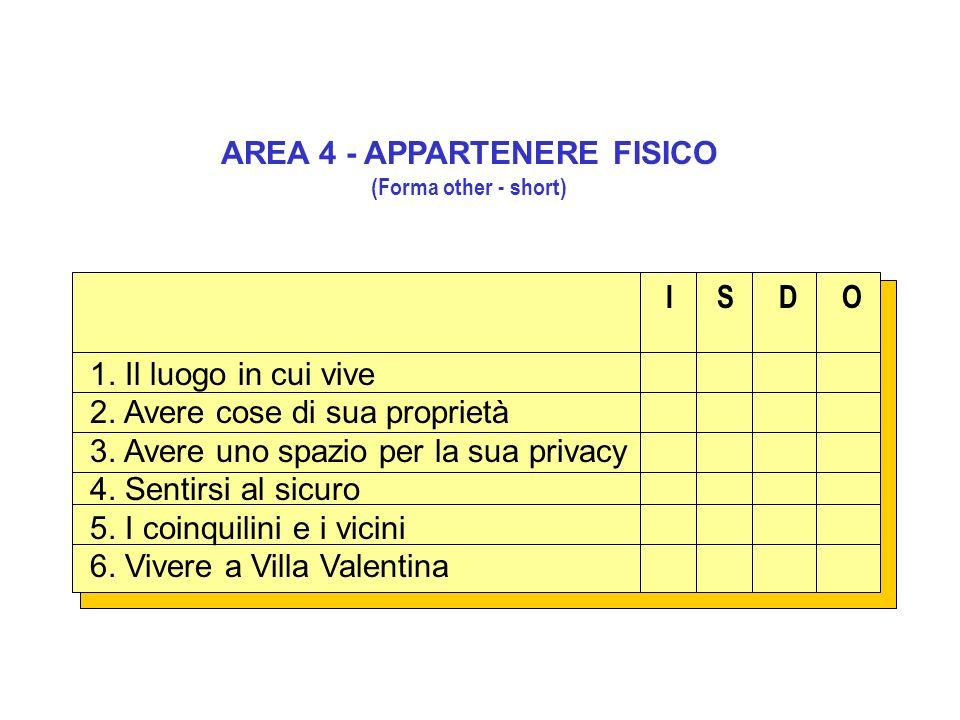 AREA 4 - APPARTENERE FISICO