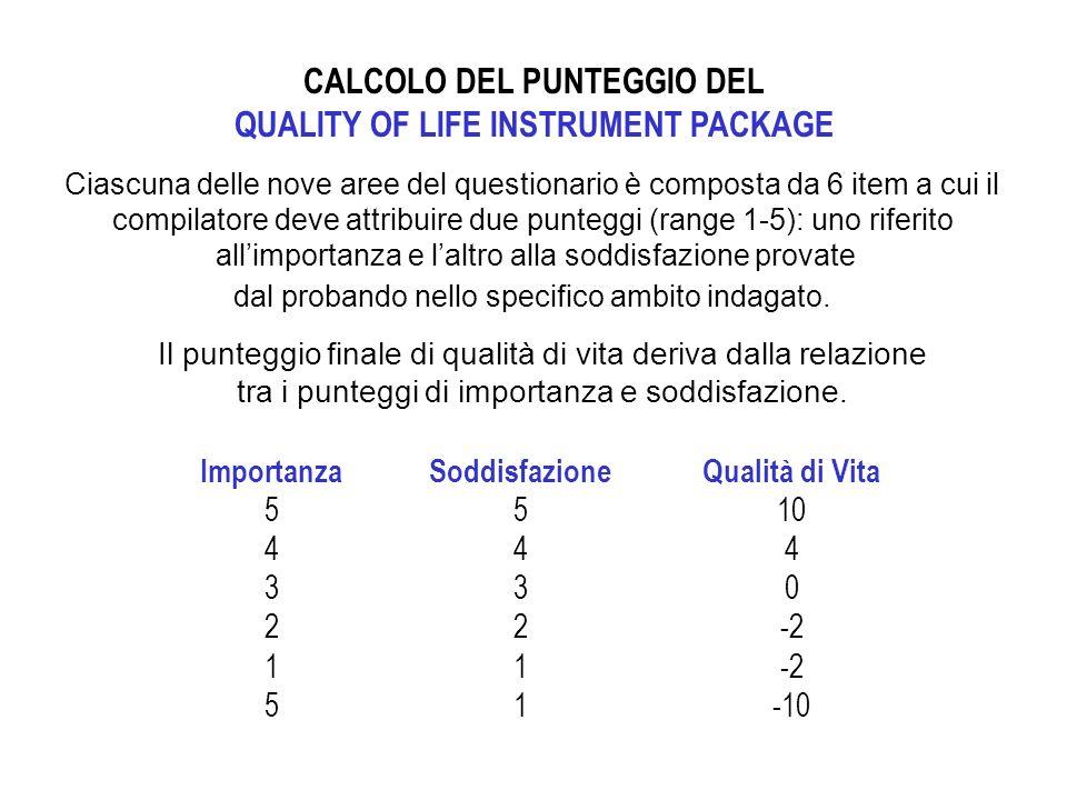 CALCOLO DEL PUNTEGGIO DEL QUALITY OF LIFE INSTRUMENT PACKAGE